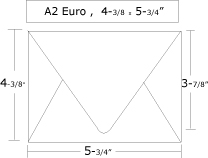 A2 Euro