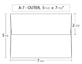 A7 Outer Envelope